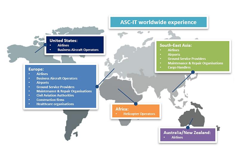 ASC-IT worldwide experience